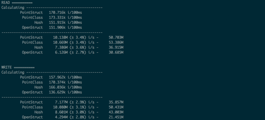 Reading and writing benchmarks show no huge difference between Struct, class, hash and OpenStruct